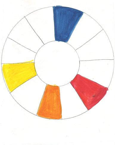 Creating a color wheel samantha bell - Do red and purple go together ...